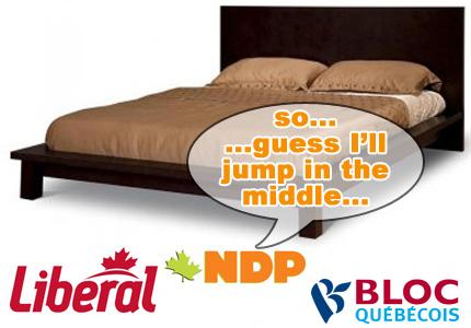 liberal NDP and bloc threeway